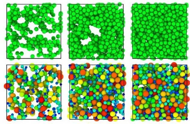 Estudio atómico realizado por los investigadores del MIT