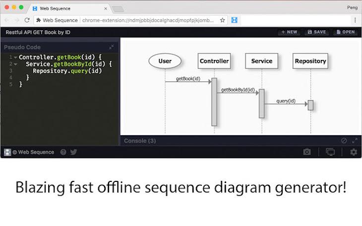 Una extensión para convertir código en diagrama de secuencias
