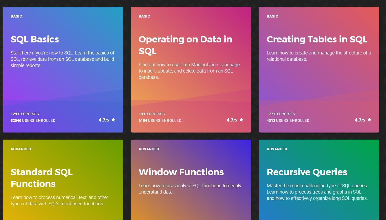 6 sitios interactivos para aprender SQL