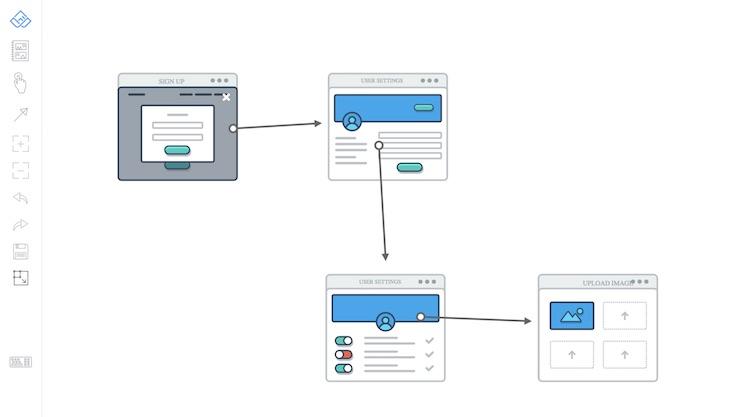 Wireflow, para crear diagramas de flujo de forma sencilla