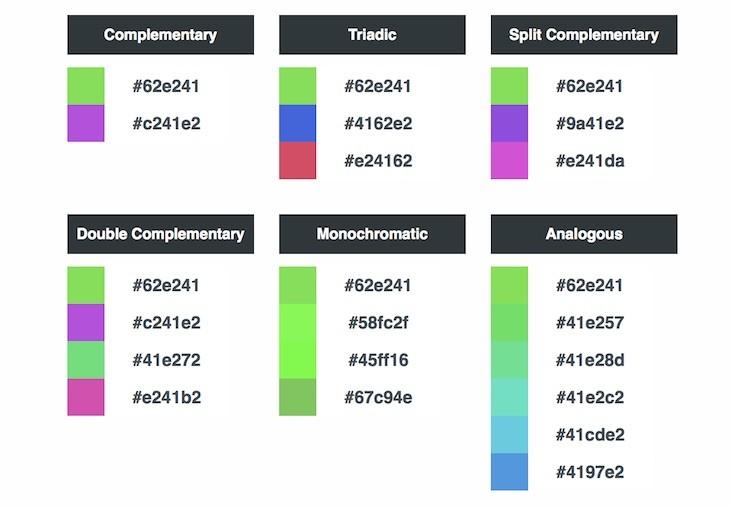 Una web para generar seis paletas de colores basadas en un