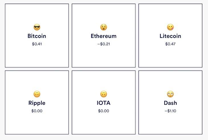 CryptoLogg