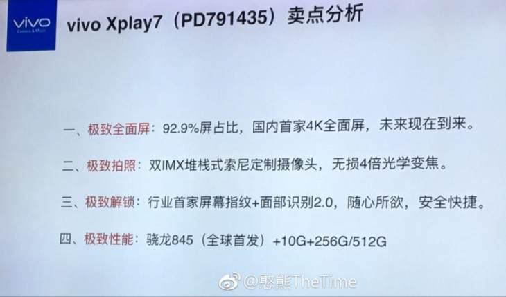 EspecificacionesVivo-xplay-7