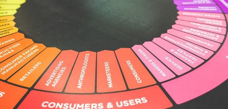 Estrategias de marketing buenas y malas para 2018