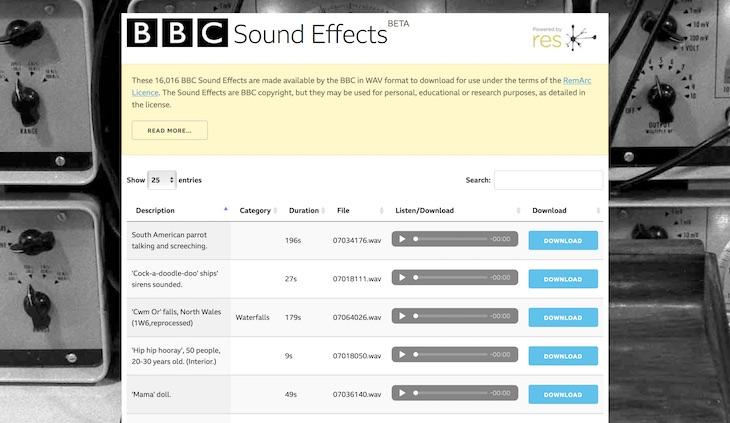La BBC ofrece más de 16.000 efectos de sonido para su reproducción y descarga