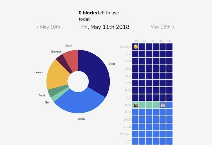 144blocks
