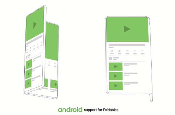 AndroidFoldables