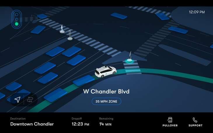 Google ya puso en marcha Waymo One, su servicio de taxis autónomos