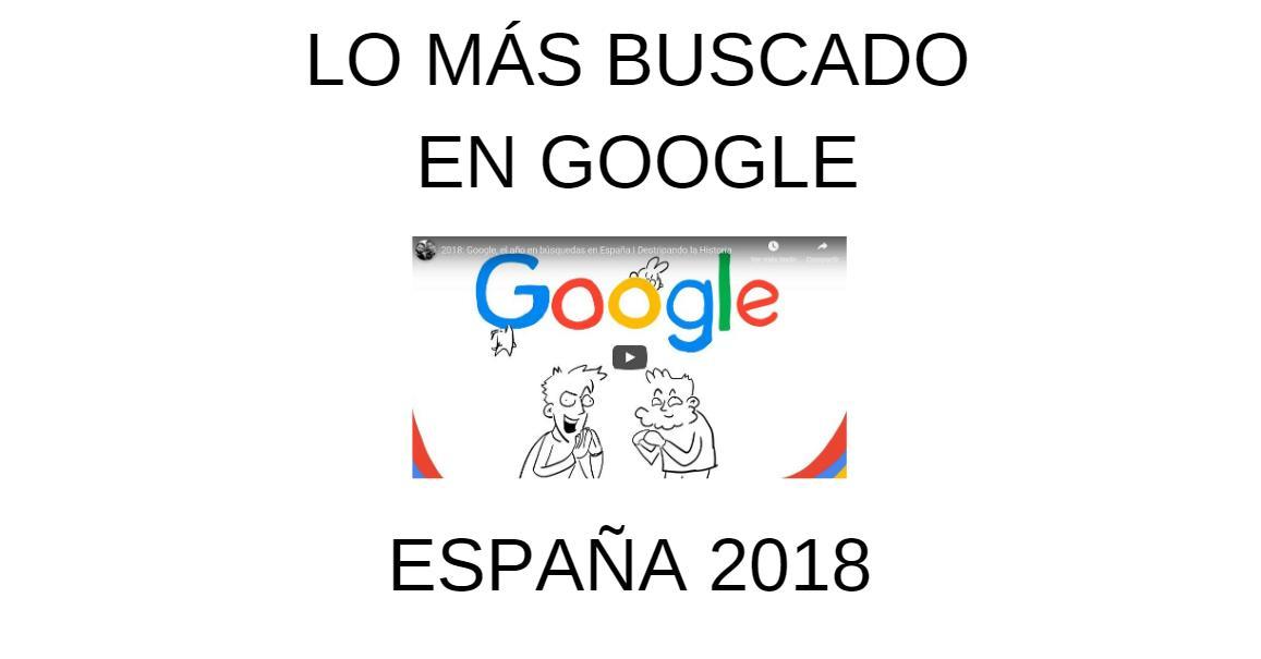 Google comparte el ranking de lo más buscado durante todo el 2018