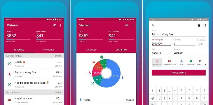 Presupuesto de viajes app