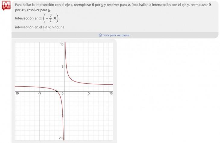 Mathway, un paso a paso por este solucionador de problemas ... on