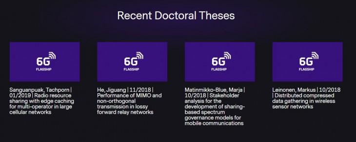 Trabajos publicados sobre 6G. Disponibles en https://www.oulu.fi/6gflagship/