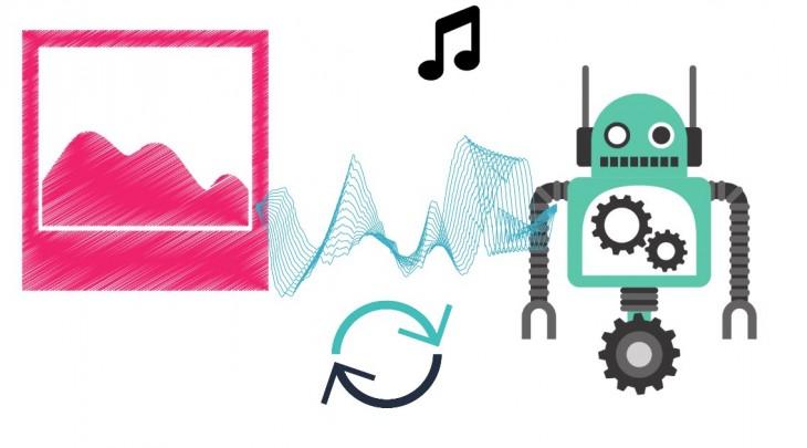 robot generando sonido