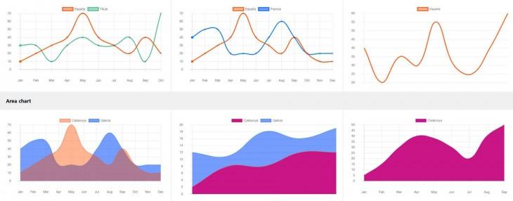 gráficos online