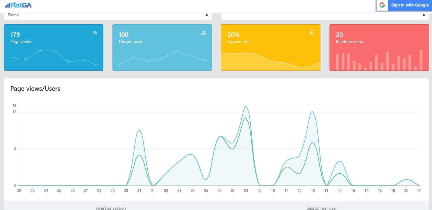 Una web que simplifica la interfaz de Google Analytics