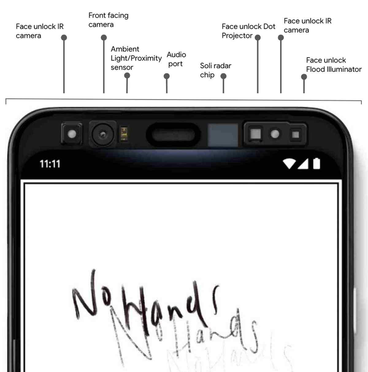 Google confirma la llegada de Project Soli a los teléfonos Pixel 4