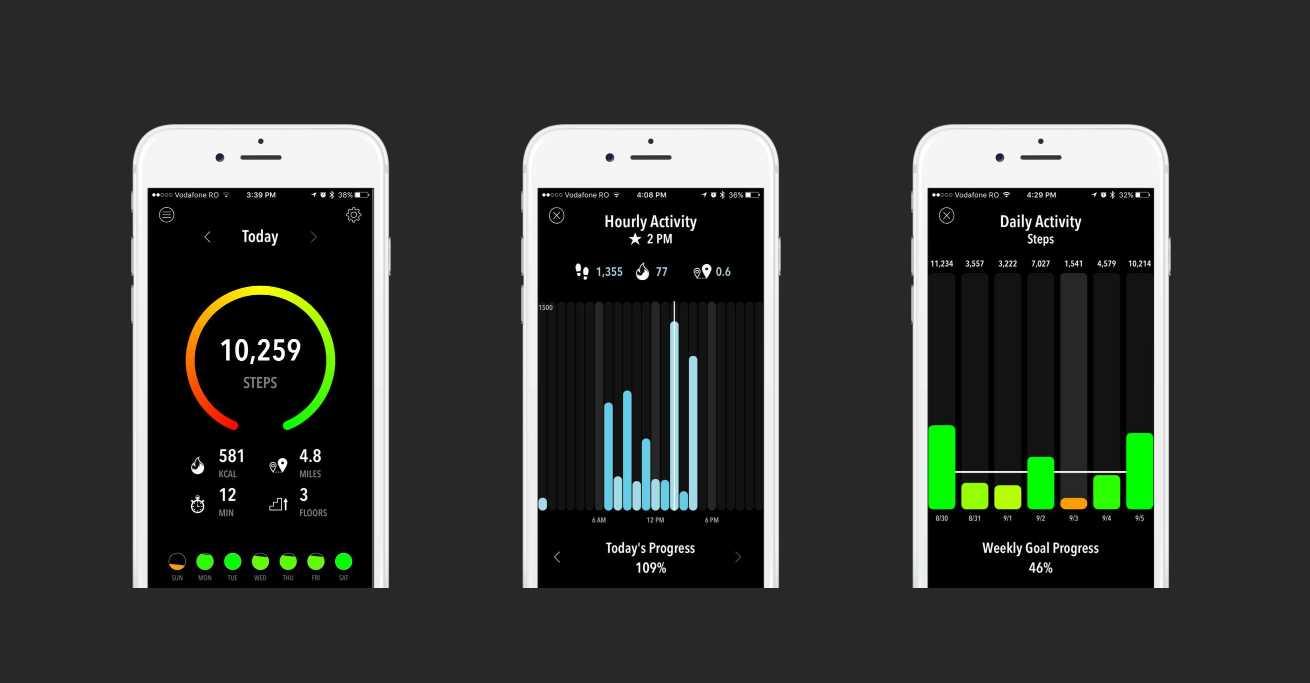 ActivityTracker, la app que mide nuestra actividad física sin gastar mucha batería