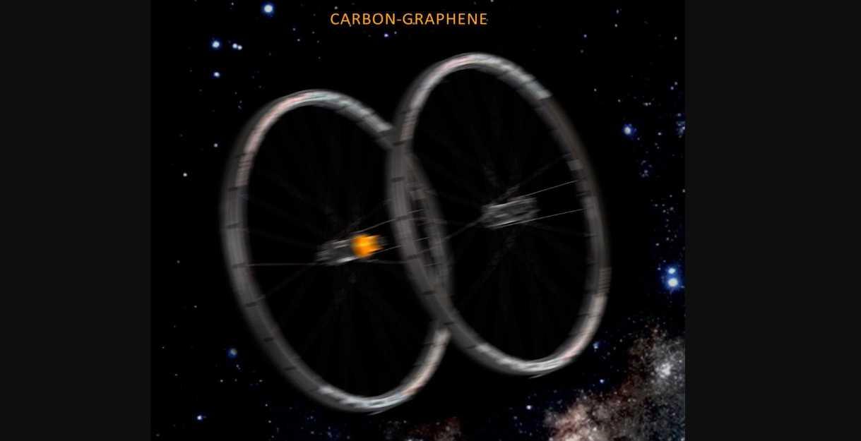 grafeno ruedas