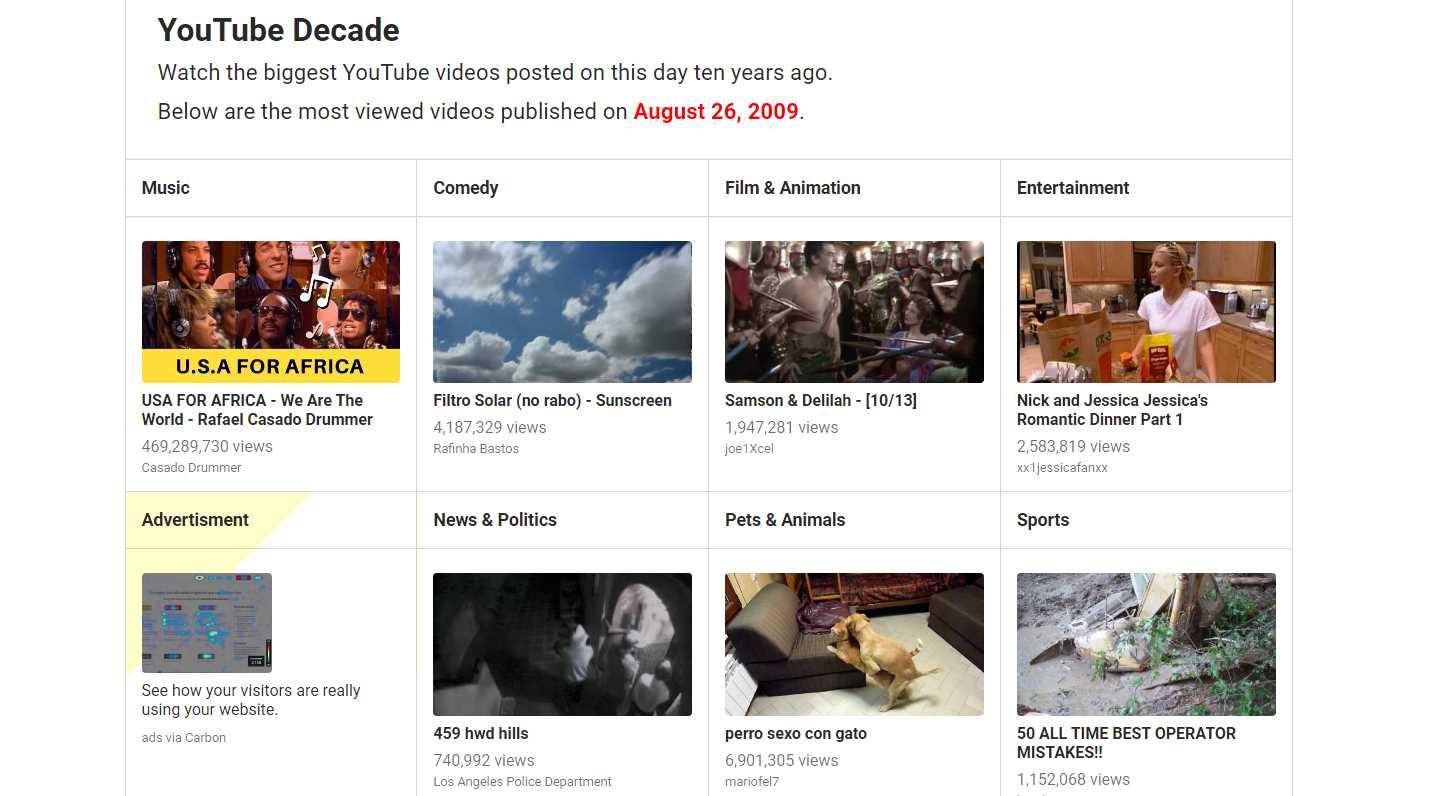 ¿Qué vídeos se veían en Youtube hace 10 años? Esta web nos lo dice