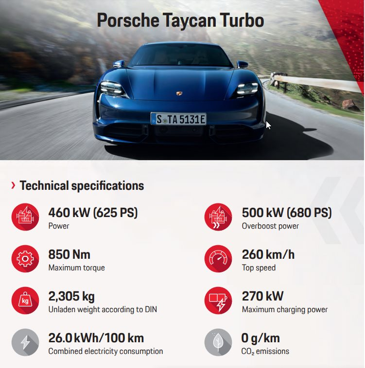 Taycan Turbo