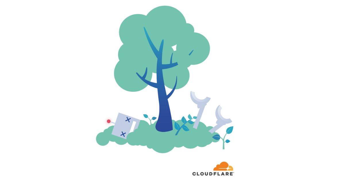 Cloudflare presenta recurso para luchar contra los bots que atacan nuestras webs