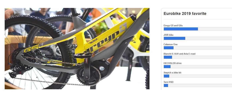 Las mejores eBikes presentadas en la Eurobike 2019