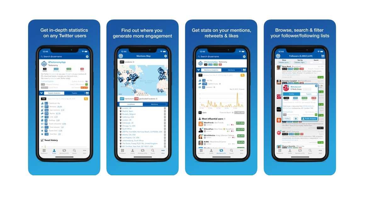 Qué usamos para analizar una cuenta de Twitter