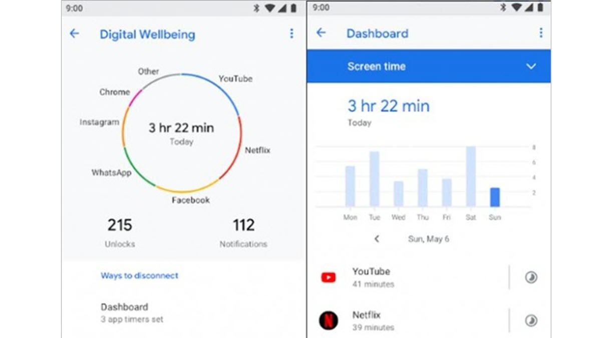 Google quiere que todos los dispositivos Android cuenten con Bienestar Digital