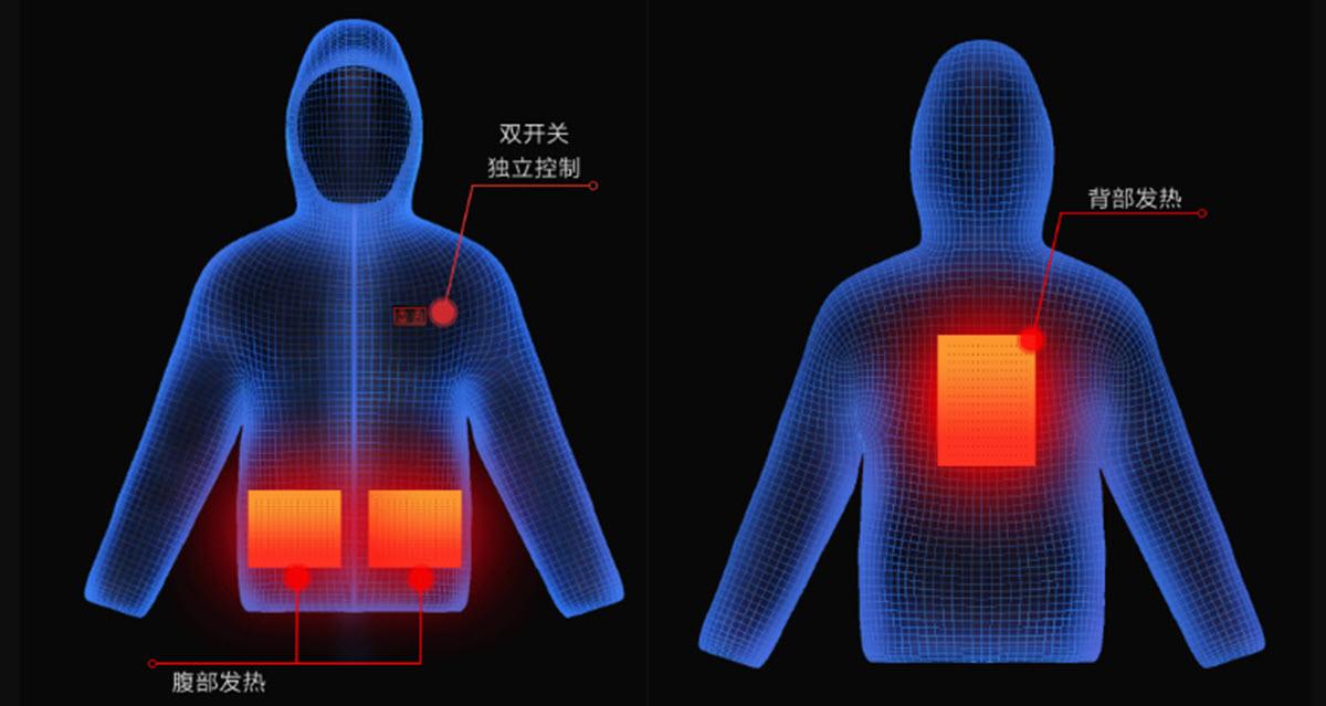 Así es la nueva chaqueta de Xiaomi con sistema de calefacción