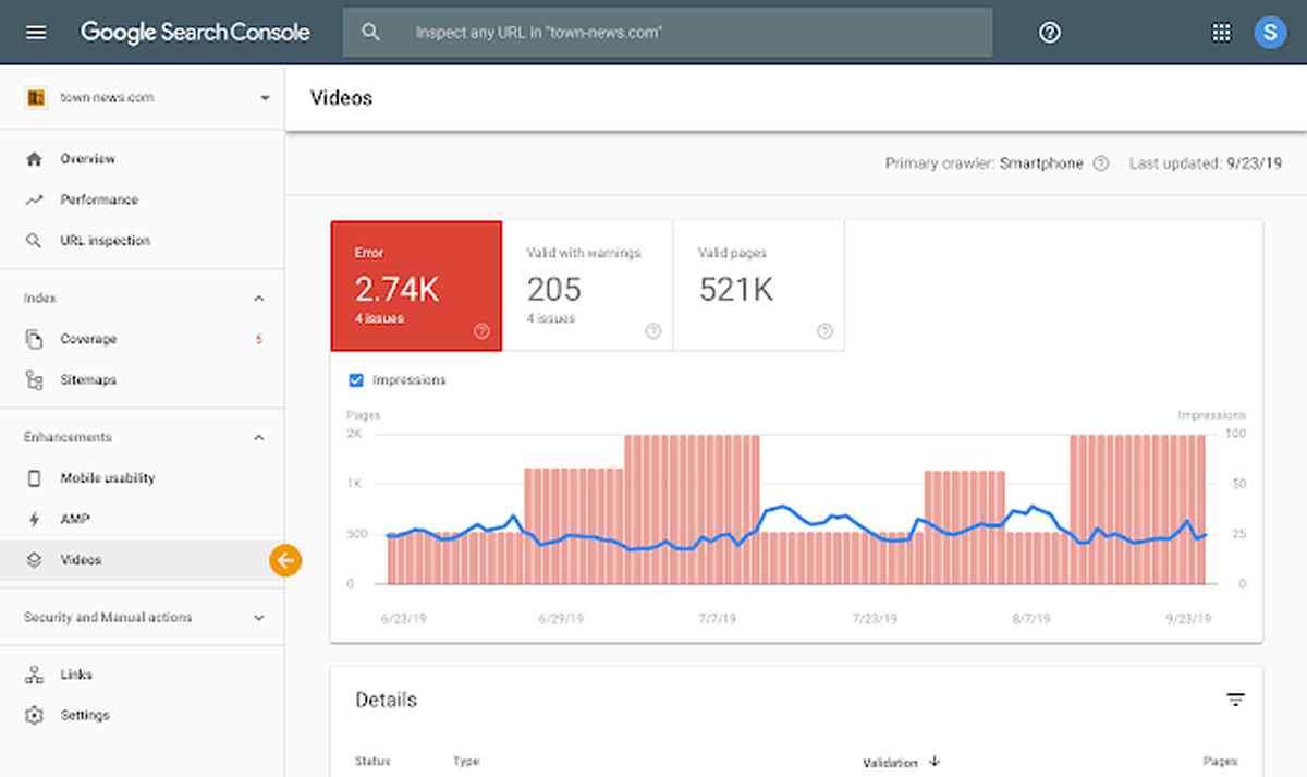 Google lanza informes de rendimiento y mejora de los vídeos en las búsquedas en Search Console