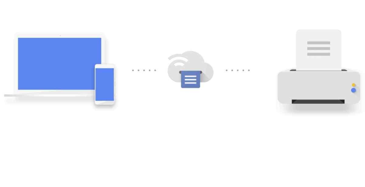 Google Cloud Print echará el cierre a finales de 2020 tras una década en fase beta