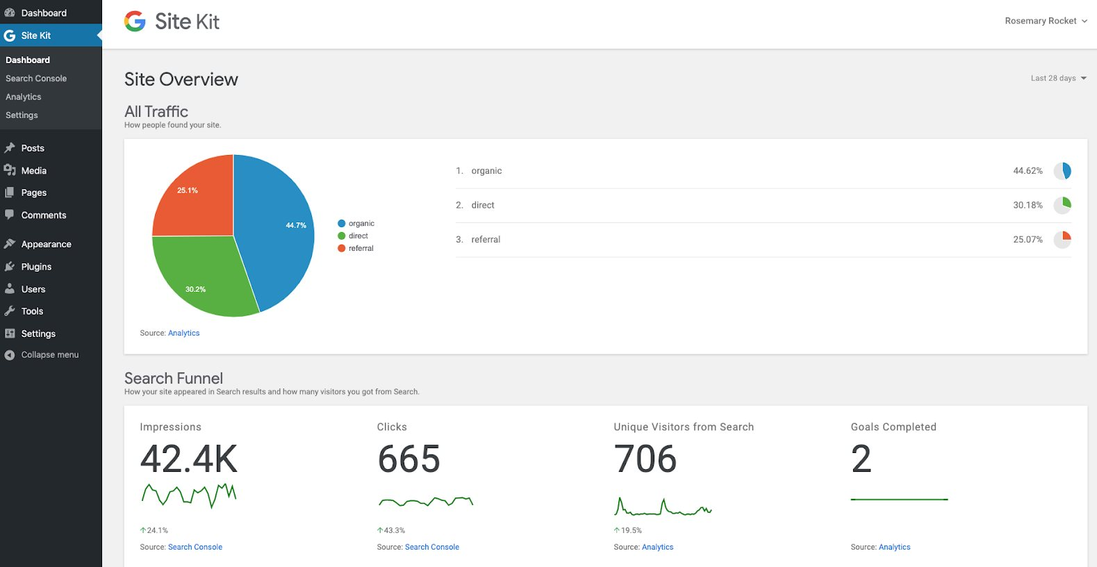 Google lanza un plugin para WordPress con Analytics, pagespeed, adsense y más