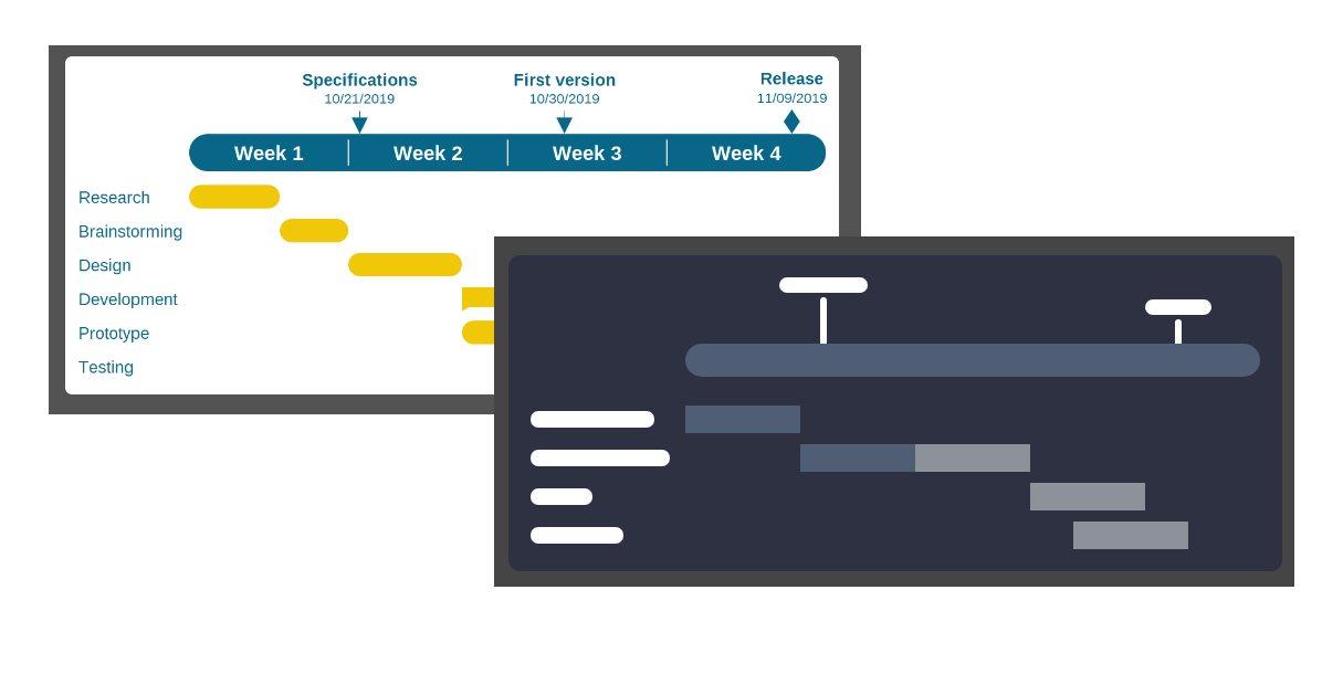 gantt.io, para crear diagramas de Gantt desde la web