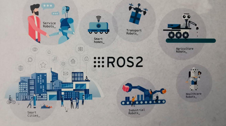 ¿Qué es micro-ROS? ¿Por qué es importante para hacer robots?