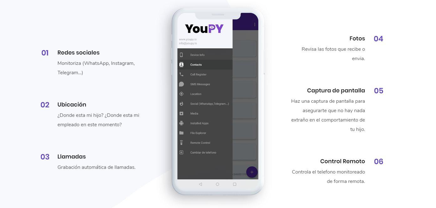 YouPY, nueva aplicación para espiar completamente el móvil de nuestros hijos