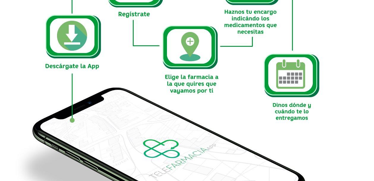 Telefarmacia app, una aplicación para recibir medicamentos con receta en casa