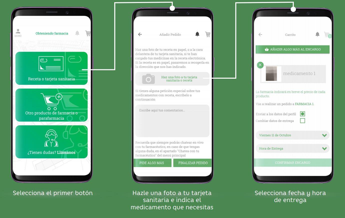 telefarmacia app