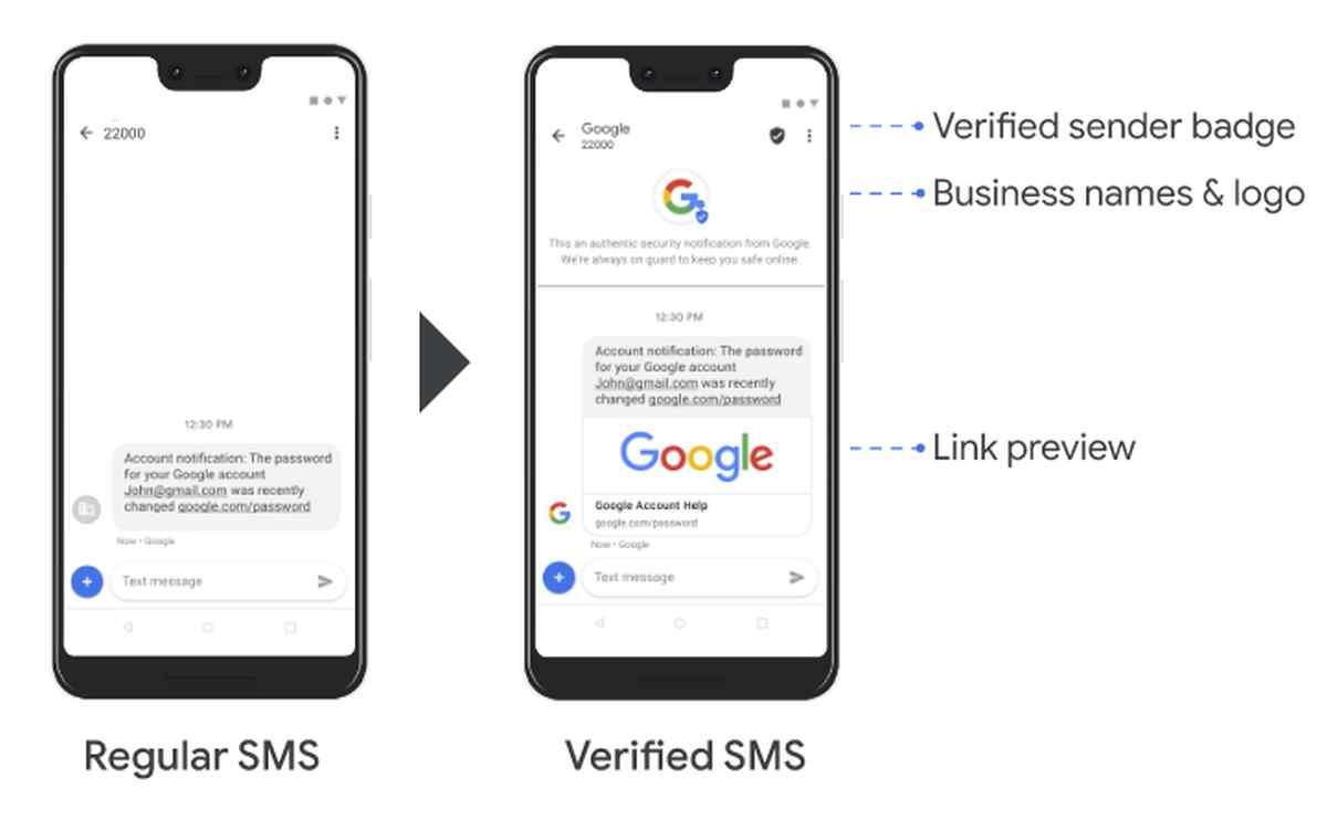 Llegan los mensajes SMS verificados en la aplicación Mensajes de Android