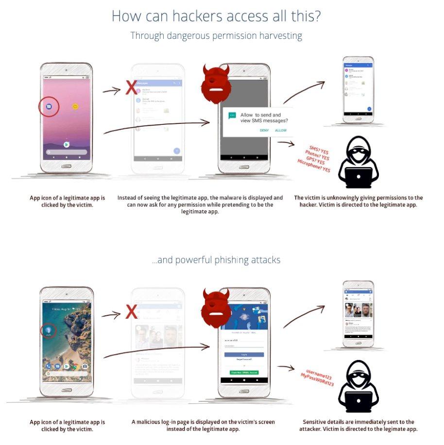 Virus en Android imita cualquier app para poder controlar celular