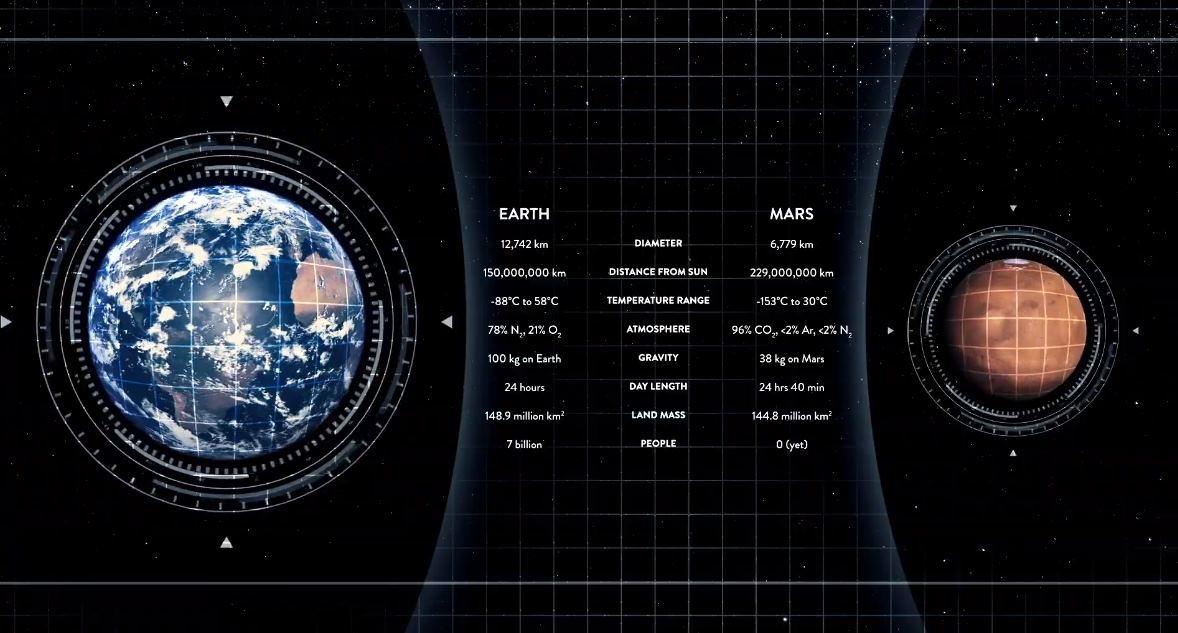 EBIOS, una ciudad futurista que busca preparar a la humanidad para establecerse en Marte