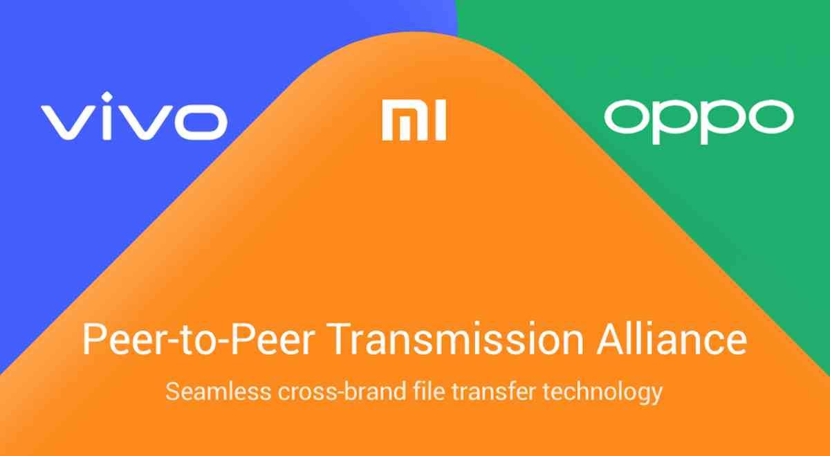 El nuevo sistema de transferencia de archivos de Xiaomi, Oppo y Vivo llega ya a algunos teléfonos