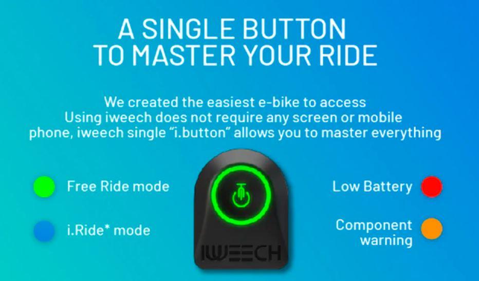 botón iweech