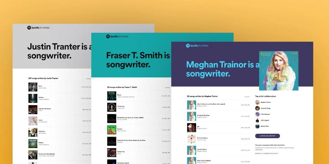 Spotify creará páginas para compositores con listas de reproducción