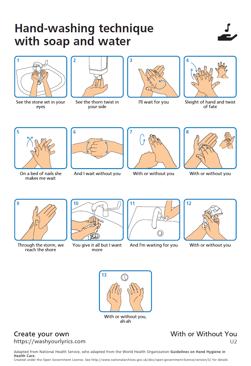 cartel lavar las manos