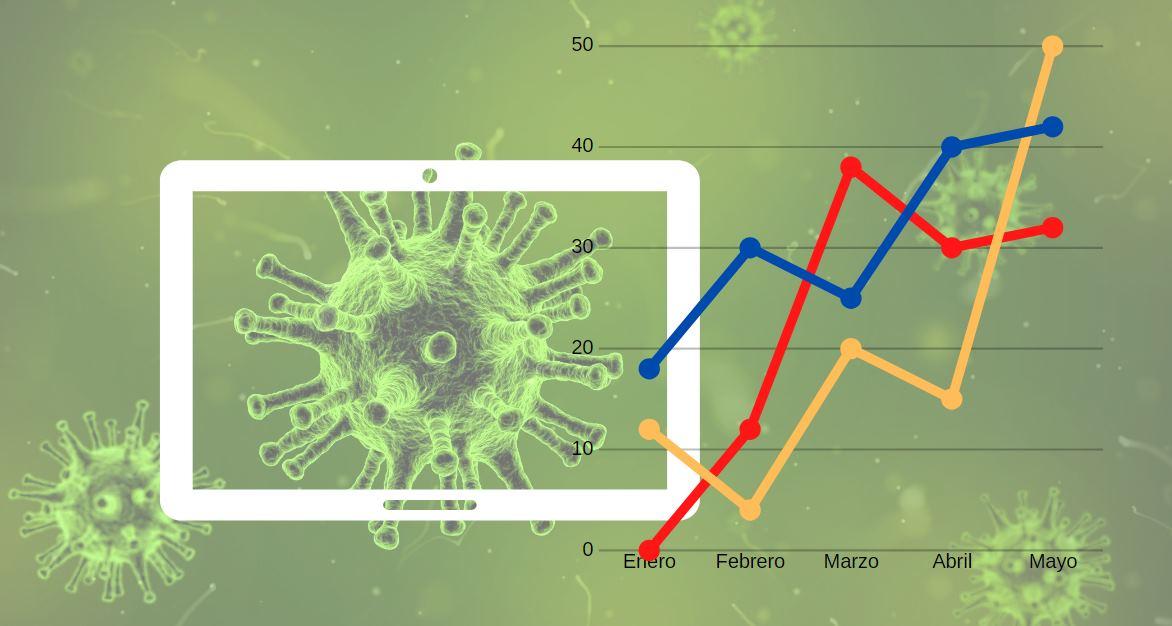 Dos nuevos sitios sobre el coronavirus: uno de Alphabet y otro de Microsoft