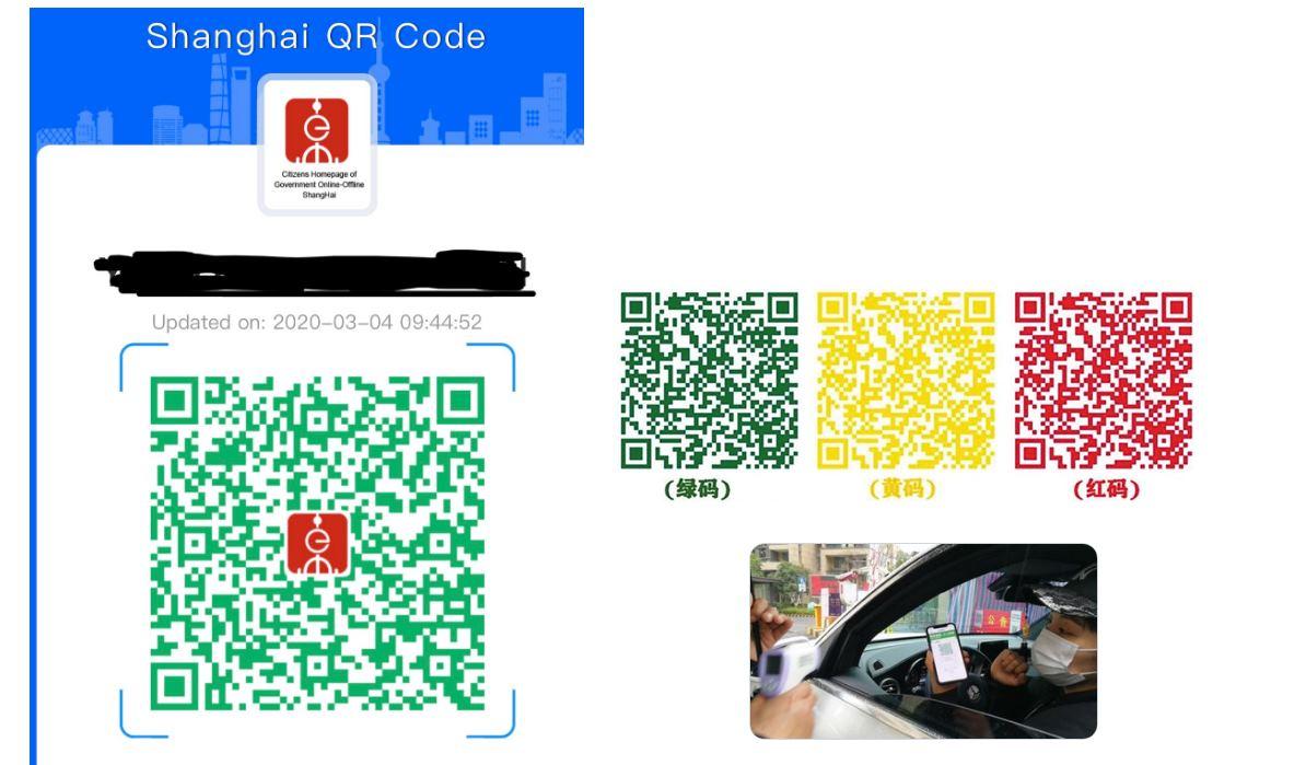 códigos QR China