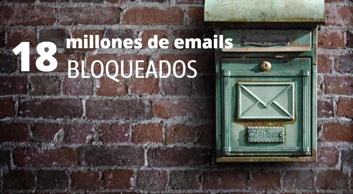 Se bloquean 18 millones de emails por día relacionados con coronavirus