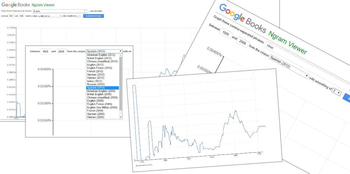 El número de ocurrencias de una palabra a través del tiempo, un buscador de Google que no conocías