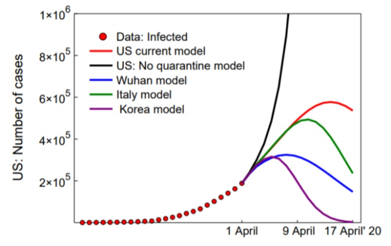 modelo MIT cuarentena