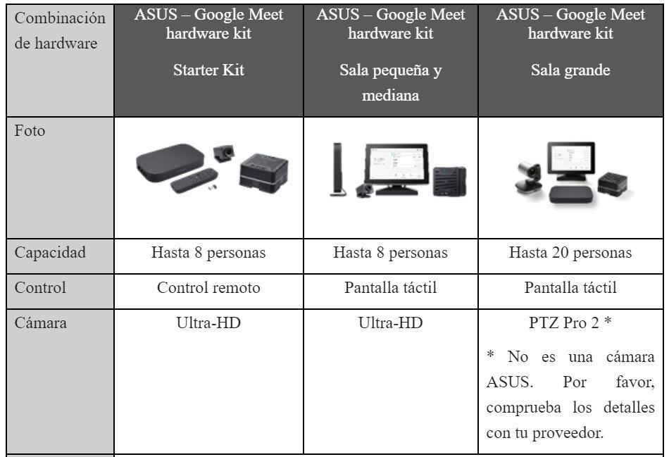 google meet asus